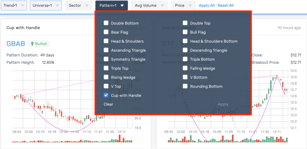 Technical Trading Signals from Machine Learning | Kavout